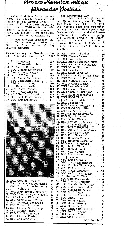 1959 Unsere Kanuten mit an führender Position